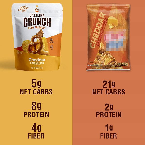 catalina crunch mix comparison chart-catalina crunch keto cereal reviews-mealfinds